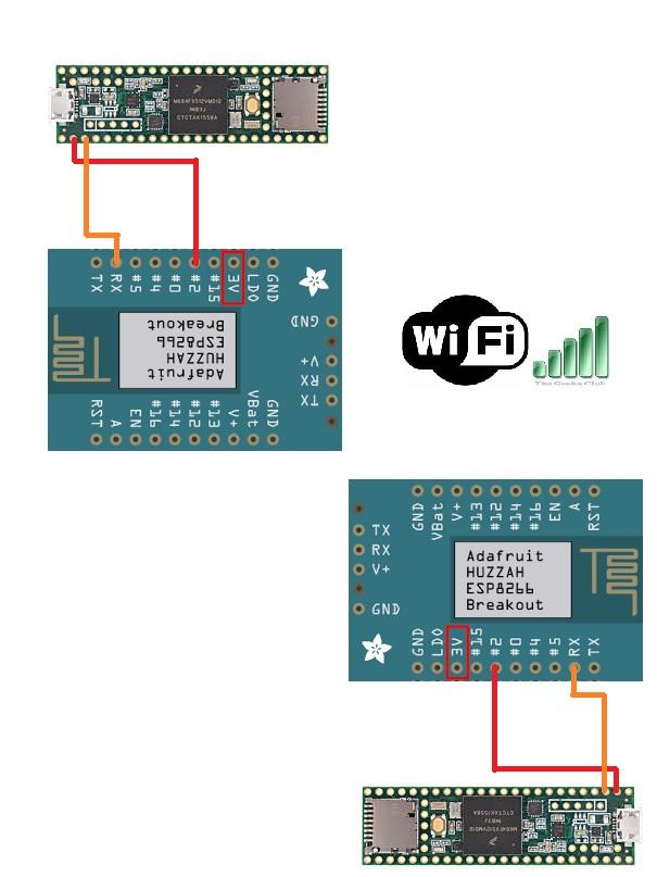 I2C, SPI, ESP webSockets controller for teensy