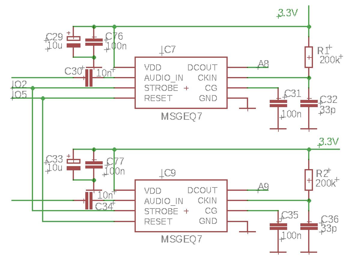 ADC problem with 3 xx