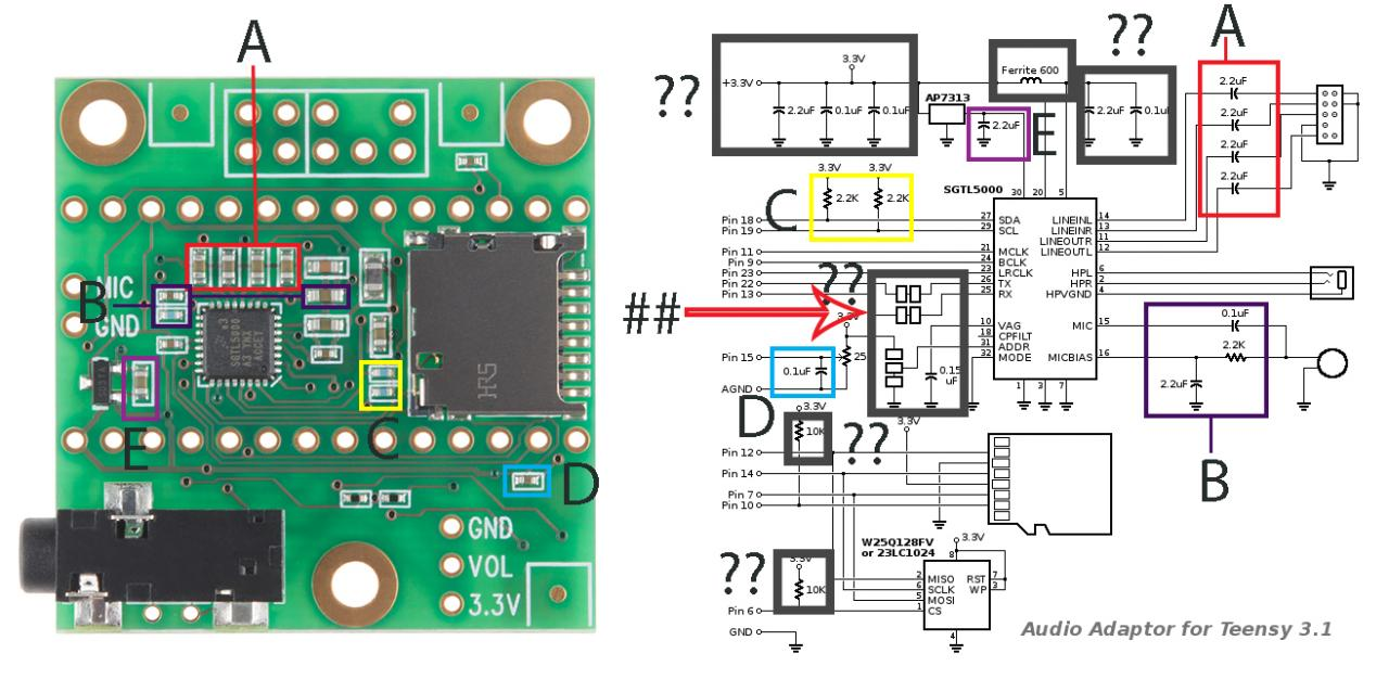 Audio board components matching with schematic V2