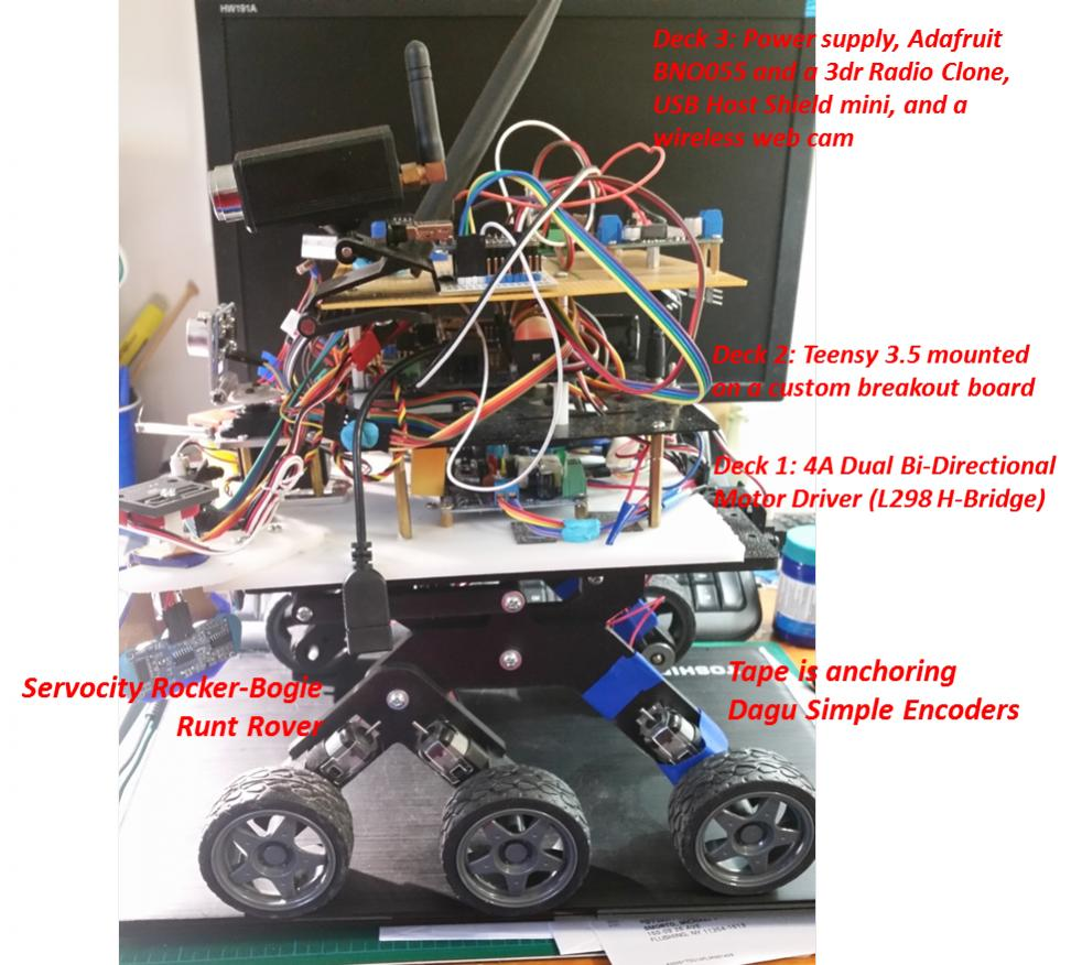 Teensy 3 5 Autonomous Robot