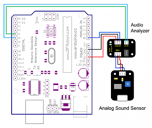 Click image for larger version.  Name:Screenshot_2018-11-14 Z DFRobot Products DFR0126 Audio Analyzer Connection Diagram(using sound s.png Views:60 Size:116.9 KB ID:15155