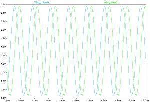Click image for larger version.  Name:osc_opamp_quadrant_out_ltspice_model_v1_simulation_heterodyne_quadrants_out.jpg Views:3 Size:107.0 KB ID:18174