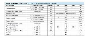 Click image for larger version.  Name:IR EMITTER CHAR.jpg Views:27 Size:117.7 KB ID:25638
