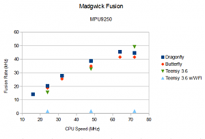 Click image for larger version.  Name:MadwickRate.png Views:559 Size:46.7 KB ID:8919