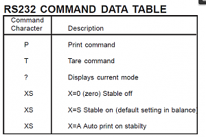Click image for larger version.  Name:rs232 commands.PNG Views:10 Size:21.9 KB ID:24440