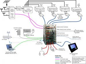 Click image for larger version.  Name:Functioal_Diagram.jpg Views:27 Size:198.7 KB ID:25676