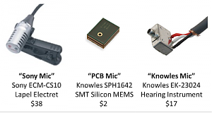 Click image for larger version.  Name:three mics.png Views:75 Size:51.0 KB ID:10646