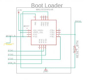 Click image for larger version.  Name:Bootloader Schematic.jpg Views:37 Size:68.9 KB ID:19774
