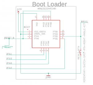Click image for larger version.  Name:Bootloader Schema.jpg Views:36 Size:70.0 KB ID:19871