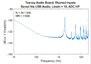 Click image for larger version.  Name:Teensy-Spectrum_wADC.png Views:104 Size:13.8 KB ID:9948