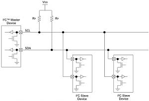Click image for larger version.  Name:296877-design_calculations_for_robust_i2c_fig1.jpg Views:297 Size:31.7 KB ID:10547