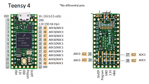 Click image for larger version.  Name:Teensy4_AnalogCard.png Views:89 Size:464.9 KB ID:18570