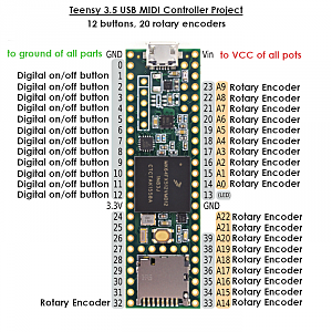 Click image for larger version.  Name:Teensy 3.5 Breakout.png Views:5 Size:378.9 KB ID:18326
