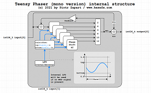 Click image for larger version.  Name:phaser_internal.png Views:22 Size:88.4 KB ID:23805