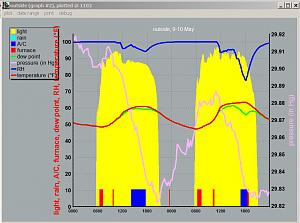 Click image for larger version.  Name:raw graph outside.jpg Views:34 Size:292.5 KB ID:24966