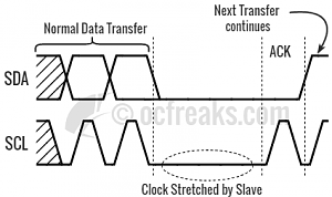 Click image for larger version.  Name:i2c_clock_stretching.png Views:2 Size:8.7 KB ID:17262