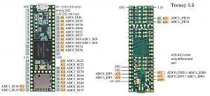 Click image for larger version.  Name:Teensy3_5_AnalogCard.jpg Views:1283 Size:112.0 KB ID:11814