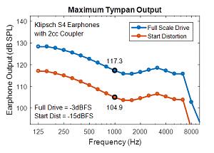 Click image for larger version.  Name:Klipsch Earphone Calibration.png Views:48 Size:19.8 KB ID:10680