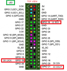 Click image for larger version.  Name:PI2-I2S-CONNECTOR.png Views:327 Size:139.3 KB ID:7687