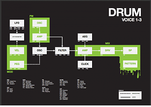 Click image for larger version.  Name:LXR - Drum v1-3.png Views:49 Size:109.4 KB ID:15230