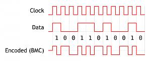 Click image for larger version.  Name:1920px-Biphase_Mark_Code.svg.jpg Views:22 Size:50.4 KB ID:18433