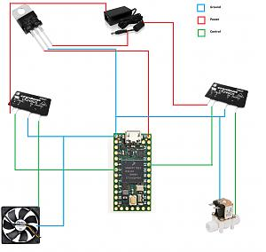 Click image for larger version.  Name:CircuitDiaTemplate.jpg Views:36 Size:81.2 KB ID:20979