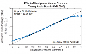 Click image for larger version.  Name:HeadphoneLevel.png Views:128 Size:28.7 KB ID:8950