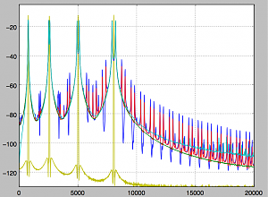 Click image for larger version.  Name:vibrato_triangle_spectra.png Views:8 Size:83.5 KB ID:21430