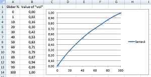 Click image for larger version.  Name:Slider vs volume value.PNG Views:37 Size:16.5 KB ID:16339