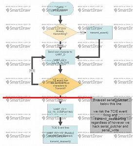 Click image for larger version.  Name:Flowchart (1).png Views:7 Size:112.1 KB ID:17553