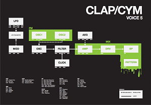 Click image for larger version.  Name:LXR - Clap-Cym v5.png Views:33 Size:78.5 KB ID:15232