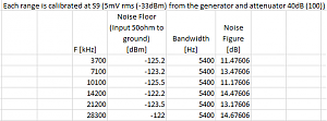 Click image for larger version.  Name:Noise_Measurement.png Views:39 Size:10.6 KB ID:20752