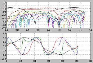 Click image for larger version.  Name:CSMod_waveforms_spectra.png Views:3 Size:185.4 KB ID:21317