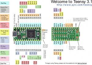 Click image for larger version.  Name:Teensy_pins.jpg Views:8895 Size:109.7 KB ID:1847
