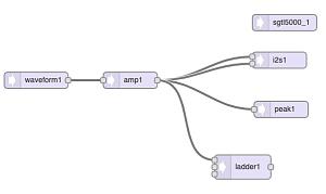 Click image for larger version.  Name:waveform_ladder_amp.png Views:24 Size:21.1 KB ID:24469