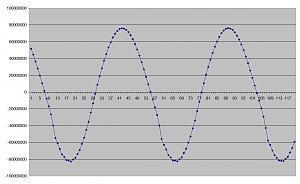 Click image for larger version.  Name:Waveform.jpg Views:156 Size:102.1 KB ID:10594