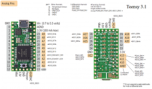 Click image for larger version.  Name:Teensy3_1_AnalogCard.png Views:16635 Size:539.2 KB ID:1793