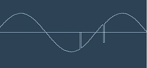 Click image for larger version.  Name:sine glitch.png Views:76 Size:10.7 KB ID:19617