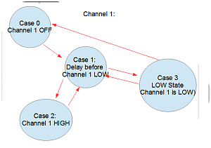Click image for larger version.  Name:diagram FSM Channel1.PNG Views:2 Size:20.3 KB ID:24631