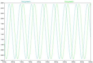 Click image for larger version.  Name:osc_opamp_quadrant_out_ltspice_model_v1_simulation_heterodyne_quadrants_out.jpg Views:8 Size:107.0 KB ID:18174
