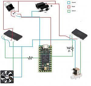 Click image for larger version.  Name:CircuitDiaTemplat.jpg Views:38 Size:86.7 KB ID:21438