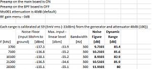 Click image for larger version.  Name:Dynamic_Range_Measurement.png Views:53 Size:15.6 KB ID:21112