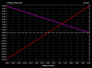 Click image for larger version.  Name:Inverting Graph.PNG Views:4 Size:16.0 KB ID:18376