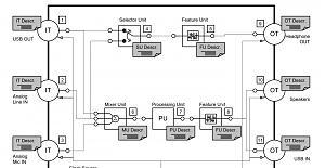 Click image for larger version.  Name:usb_descriptor_flow_chart.jpg Views:35 Size:78.6 KB ID:23718