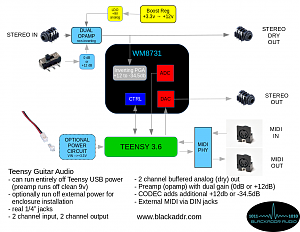 Click image for larger version.  Name:teensy_guitar_audio_diagram.png Views:322 Size:240.0 KB ID:10014