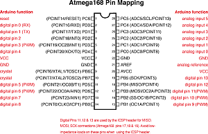 Click image for larger version.  Name:Atmega168PinMap2.png Views:3690 Size:125.5 KB ID:167