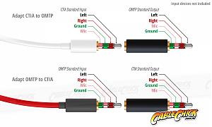 Click image for larger version.  Name:TRRS OMTP CTIA.jpg Views:20 Size:187.4 KB ID:23671