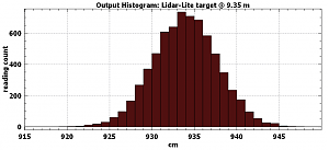 Click image for larger version.  Name:Lidar-935cm_View 2.png Views:213 Size:21.6 KB ID:4079