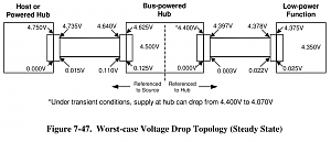 Click image for larger version.  Name:voltage.png Views:131 Size:74.4 KB ID:4468