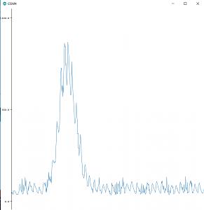 Click image for larger version.  Name:waveform.png Views:88 Size:57.2 KB ID:7512